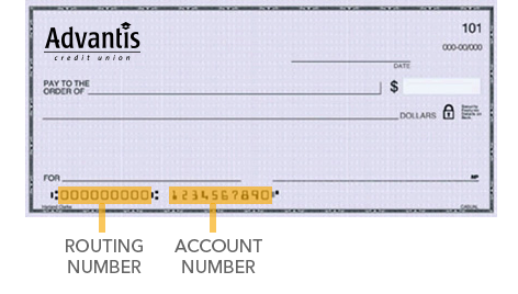 Advantis Check Routing Number and Account Number example